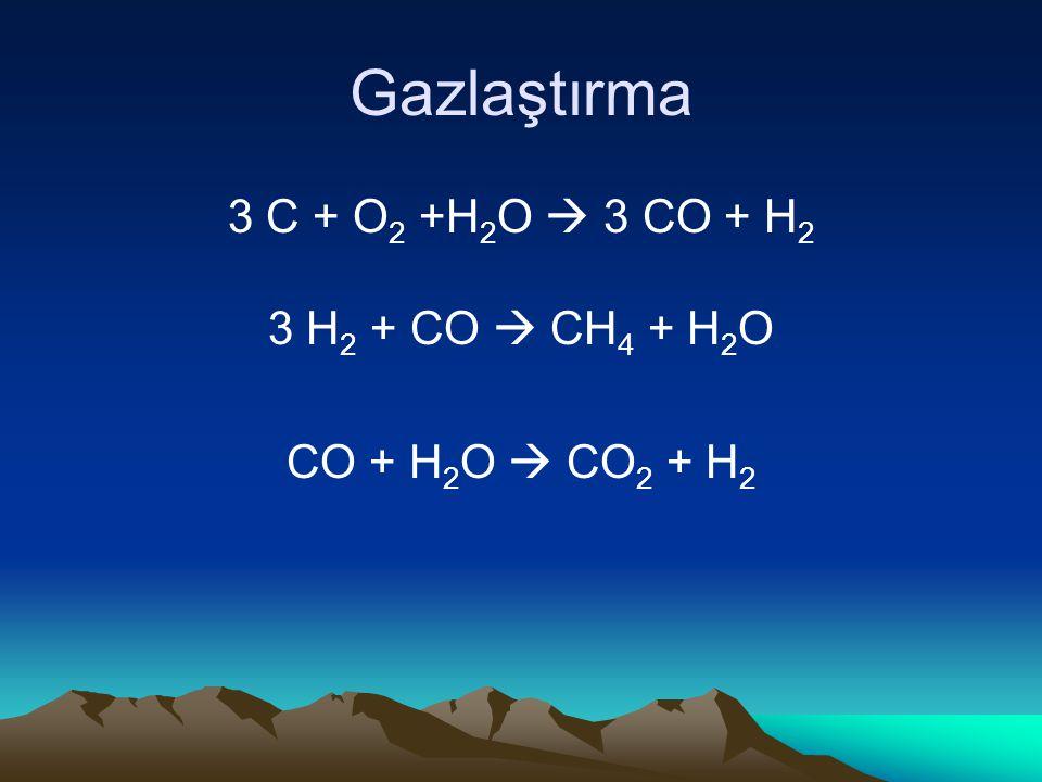 Gazlaştırma 3 C + O2 +H2O  3 CO + H2 3 H2 + CO  CH4 + H2O