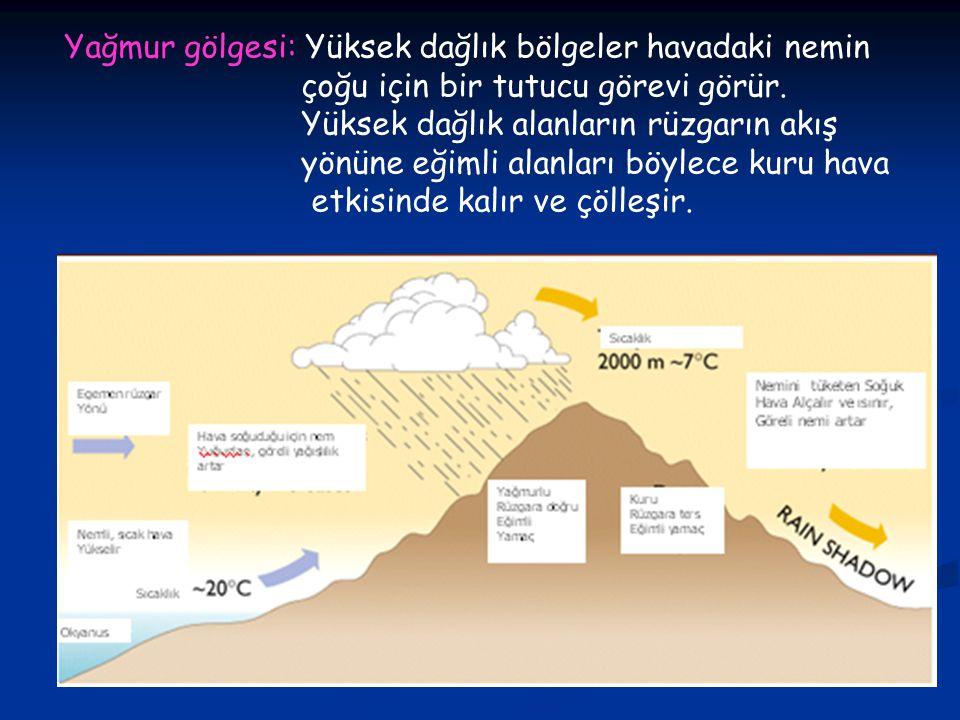 Yağmur gölgesi: Yüksek dağlık bölgeler havadaki nemin