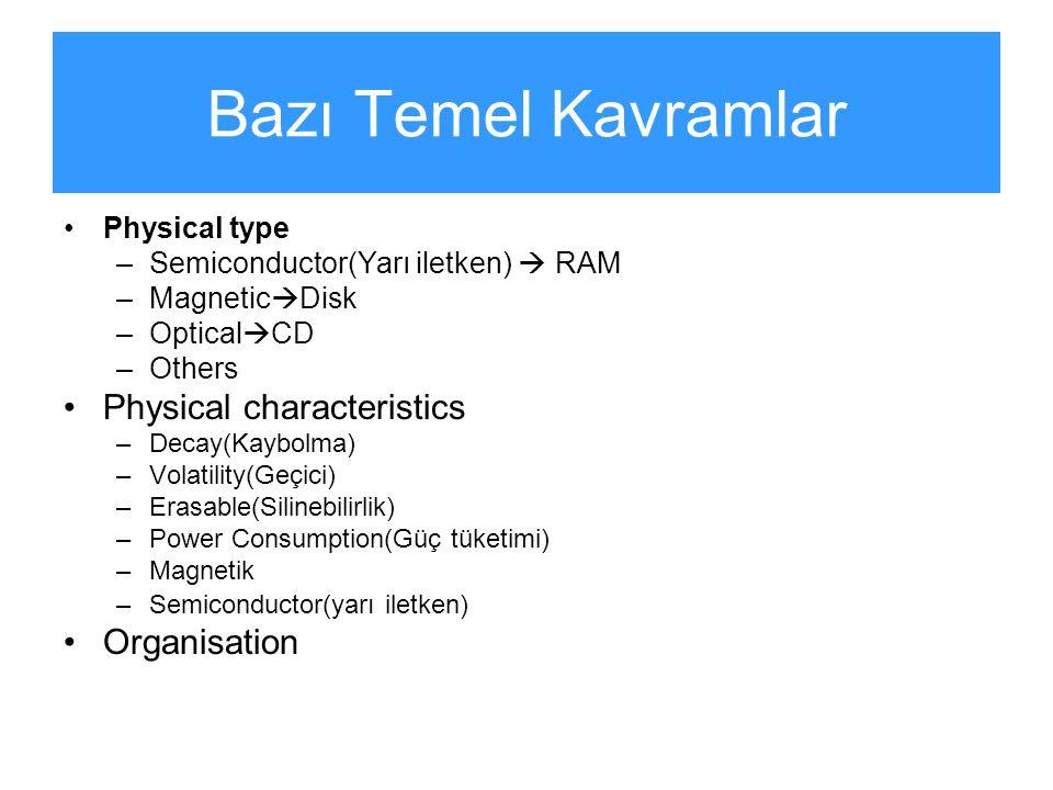 Bazı Temel Kavramlar Physical characteristics Organisation