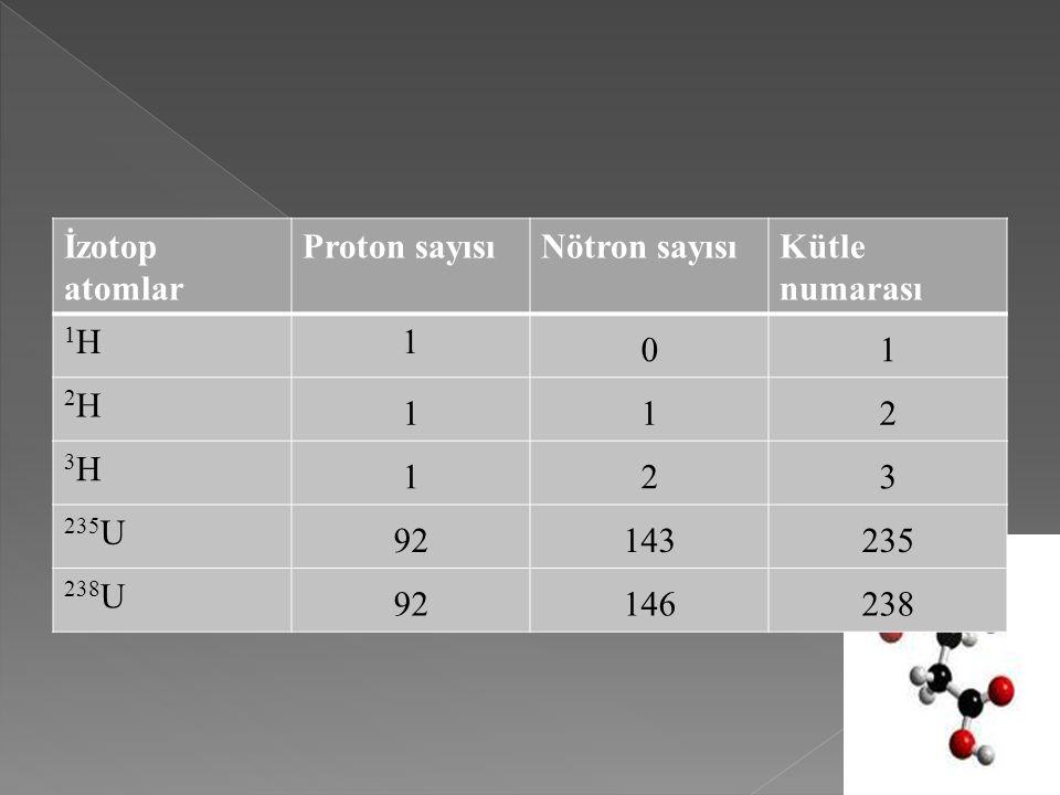 İzotop atomlar Proton sayısı. Nötron sayısı. Kütle numarası. 1H. 1. 2H. 2. 3H. 3. 235U. 92.