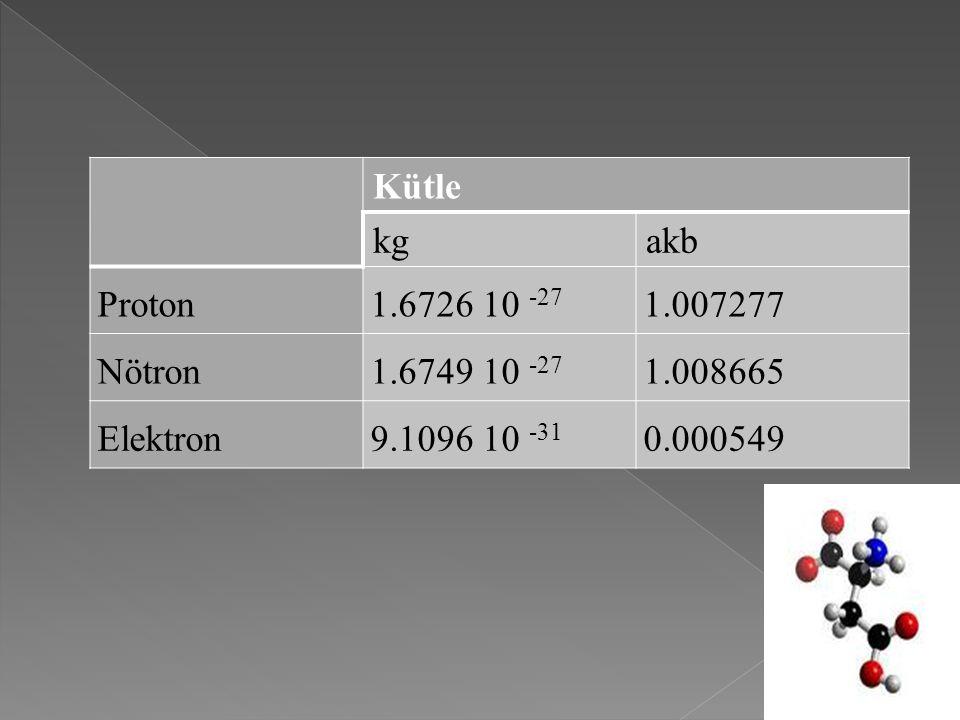 Kütle kg. akb. Proton. 1.6726 10 -27. 1.007277. Nötron. 1.6749 10 -27. 1.008665. Elektron. 9.1096 10 -31.