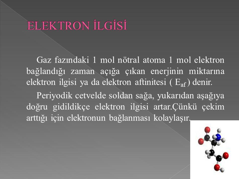 ELEKTRON İLGİSİ