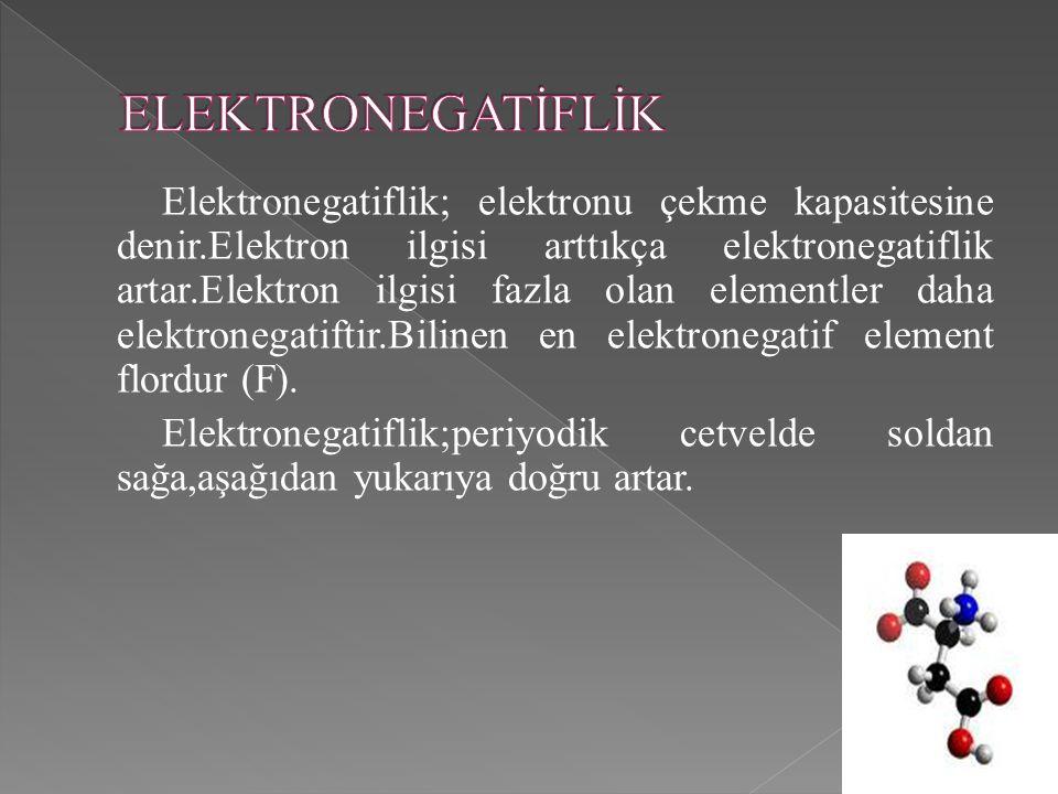 ELEKTRONEGATİFLİK