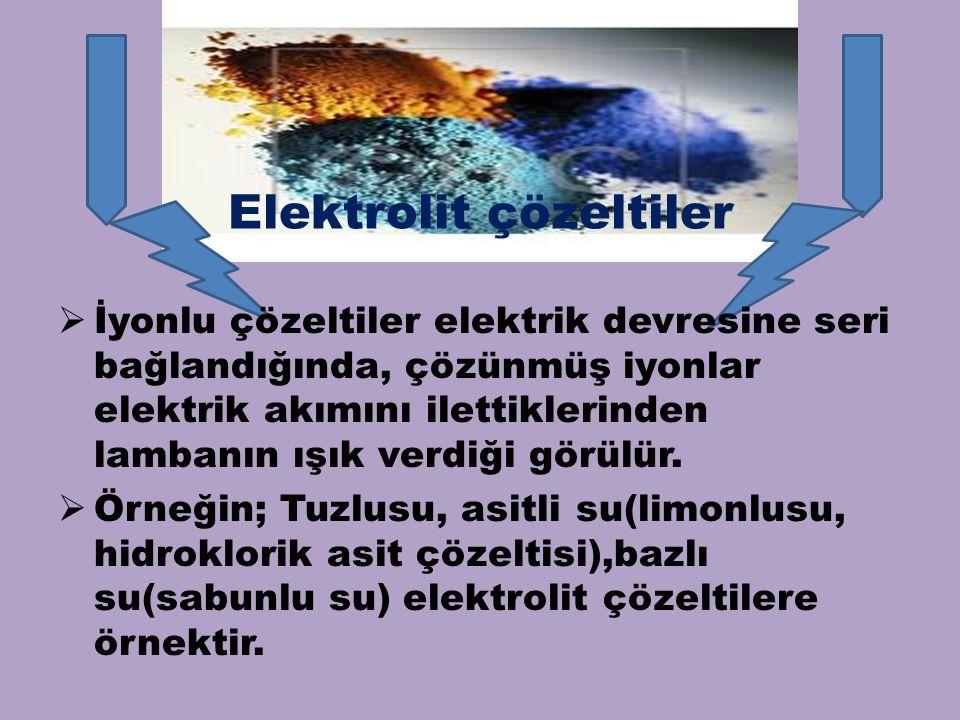 Elektrolit çözeltiler