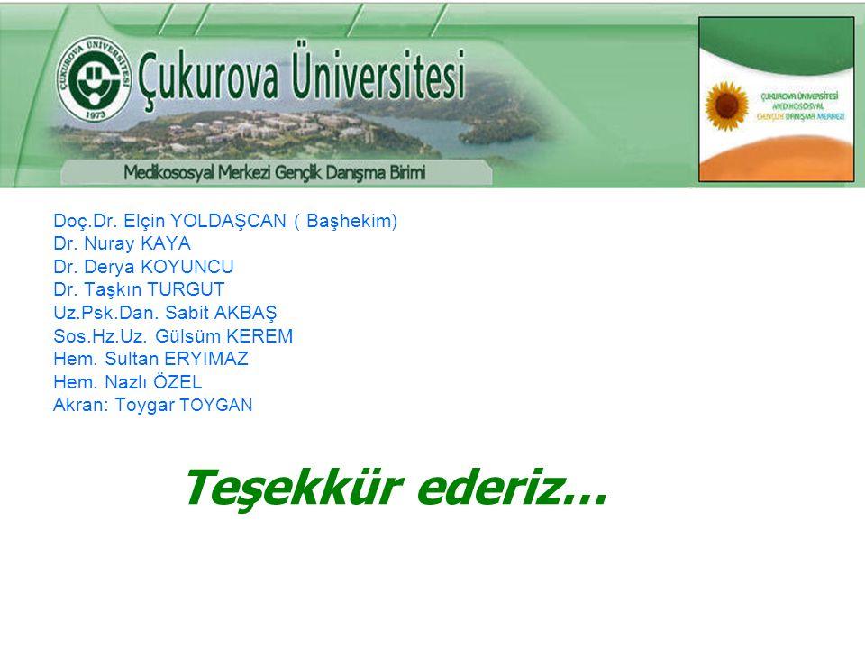 Doç. Dr. Elçin YOLDAŞCAN ( Başhekim) Dr. Nuray KAYA Dr