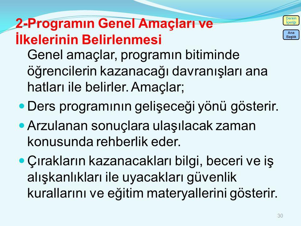2-Programın Genel Amaçları ve İlkelerinin Belirlenmesi