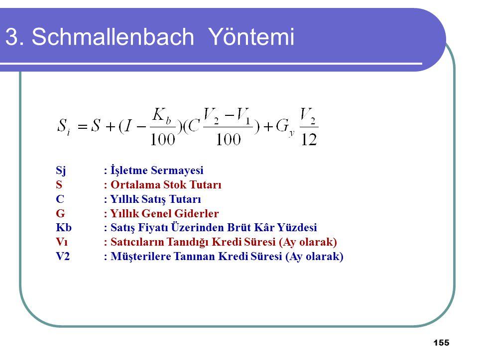 3. Schmallenbach Yöntemi