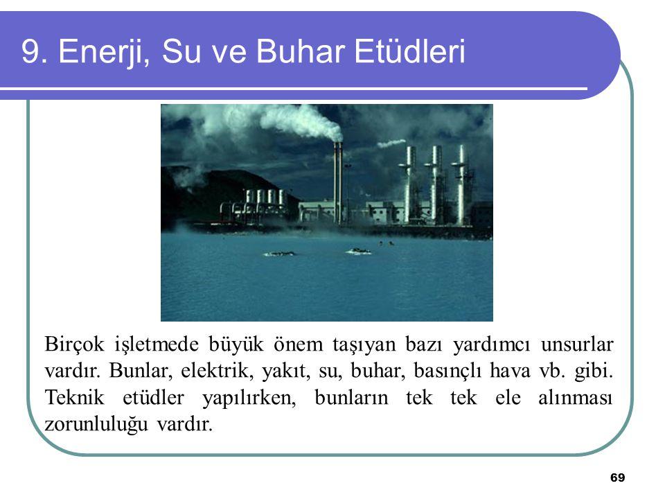 9. Enerji, Su ve Buhar Etüdleri