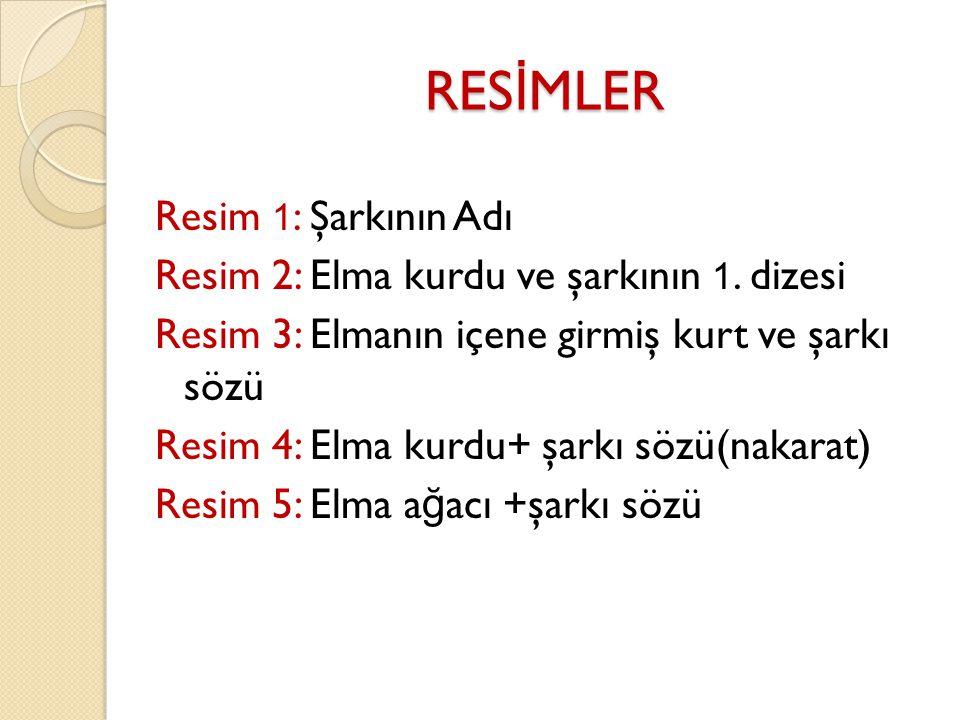 RESİMLER
