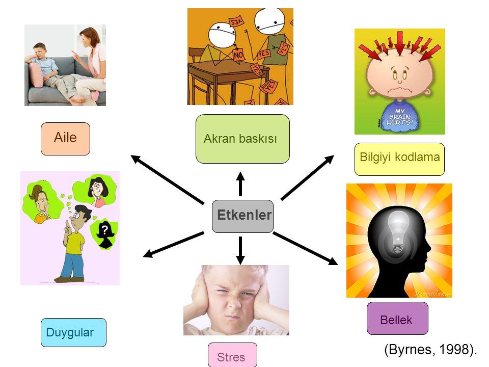 Aile Etkenler (Byrnes, 1998). Akran baskısı Bilgiyi kodlama Bellek