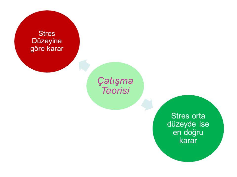 Stres orta düzeyde ise en doğru karar