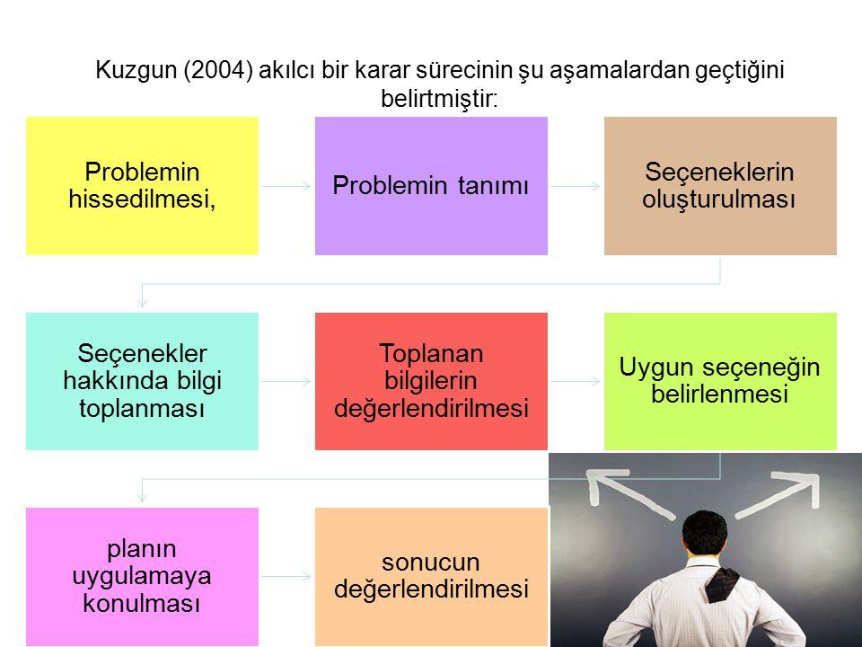 Kuzgun (2004) akılcı bir karar sürecinin şu aşamalardan geçtiğini belirtmiştir: