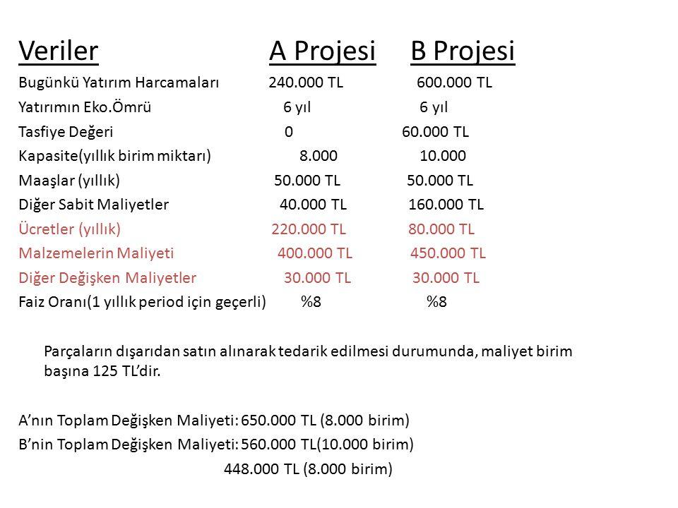 Veriler A Projesi B Projesi