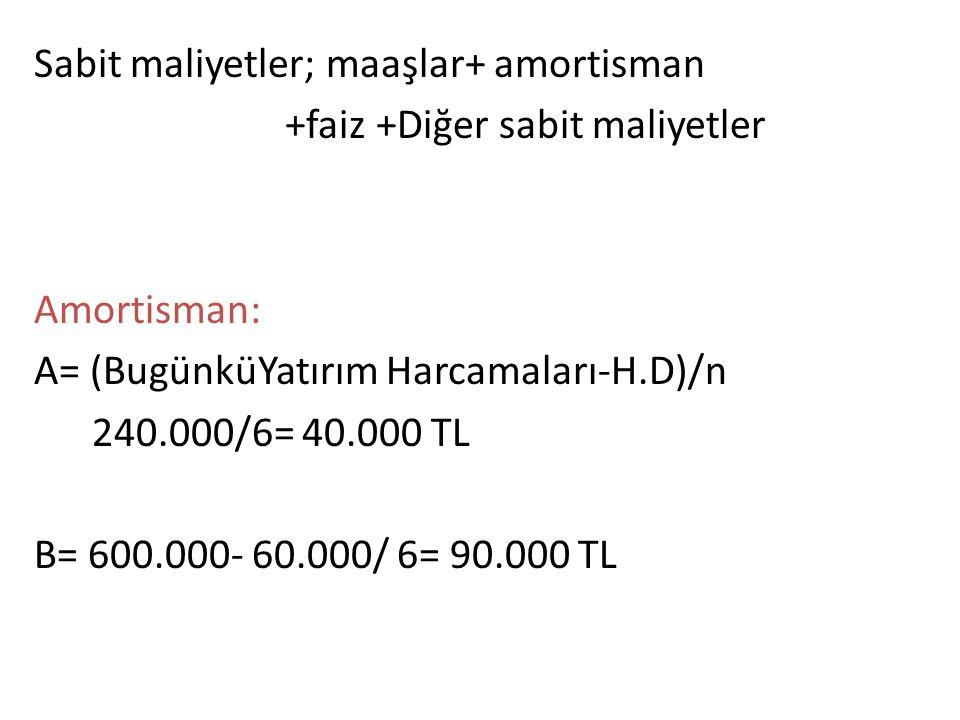 Sabit maliyetler; maaşlar+ amortisman