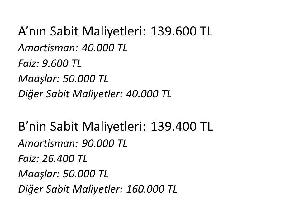 A'nın Sabit Maliyetleri: 139.600 TL