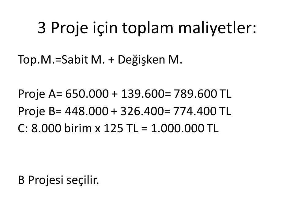 3 Proje için toplam maliyetler: