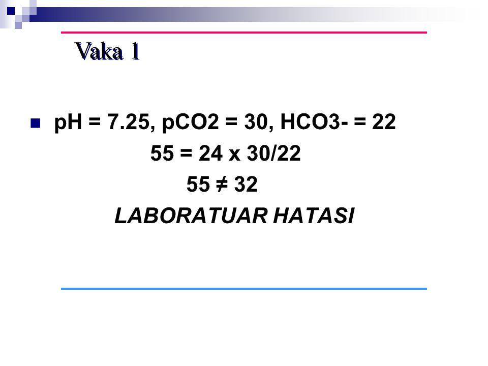 Vaka 1 pH = 7.25, pCO2 = 30, HCO3- = 22 55 = 24 x 30/22 55 ≠ 32