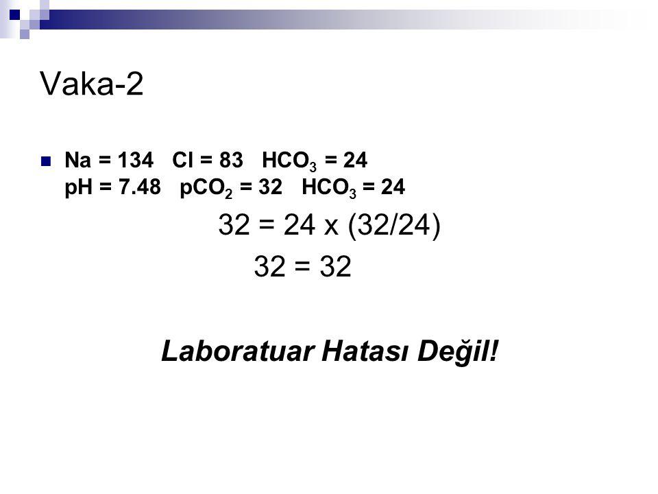 Laboratuar Hatası Değil!