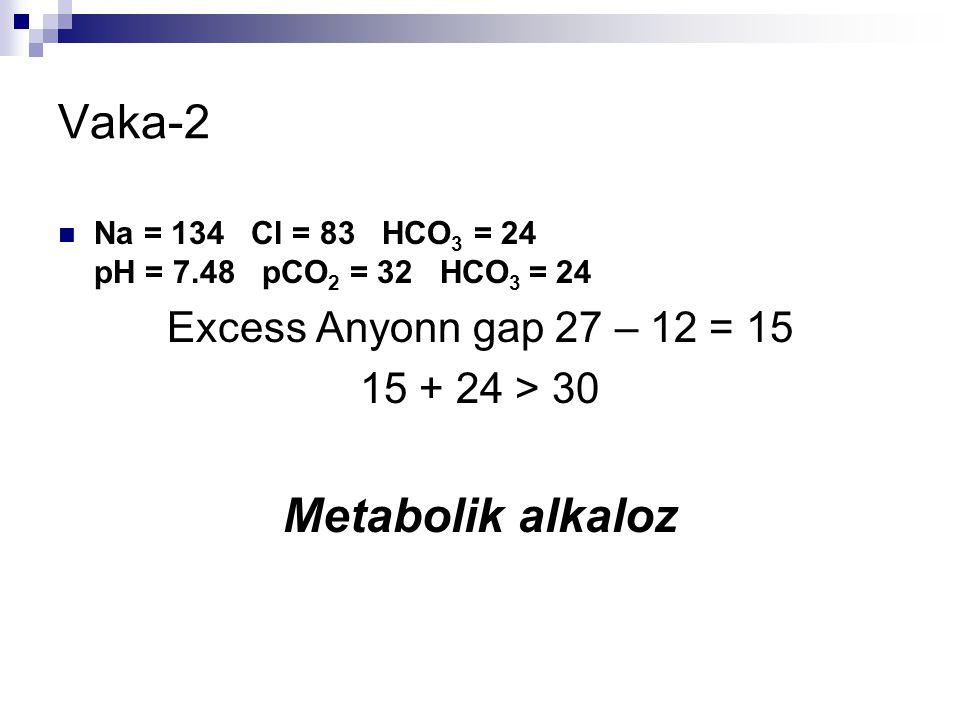 Vaka-2 Metabolik alkaloz Excess Anyonn gap 27 – 12 = 15