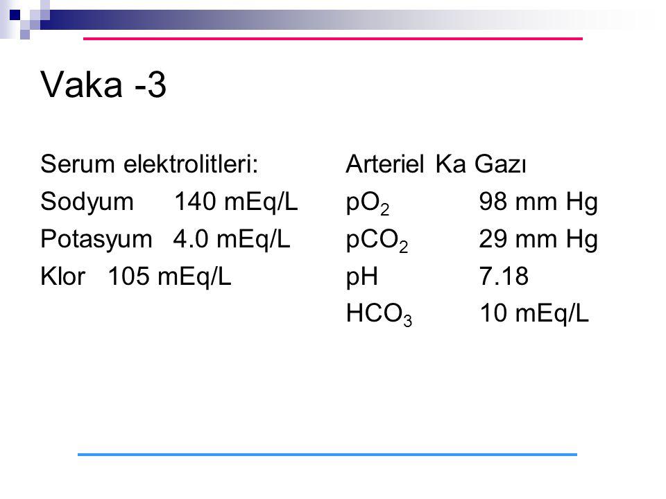 Vaka -3 Serum elektrolitleri: Sodyum 140 mEq/L Potasyum 4.0 mEq/L