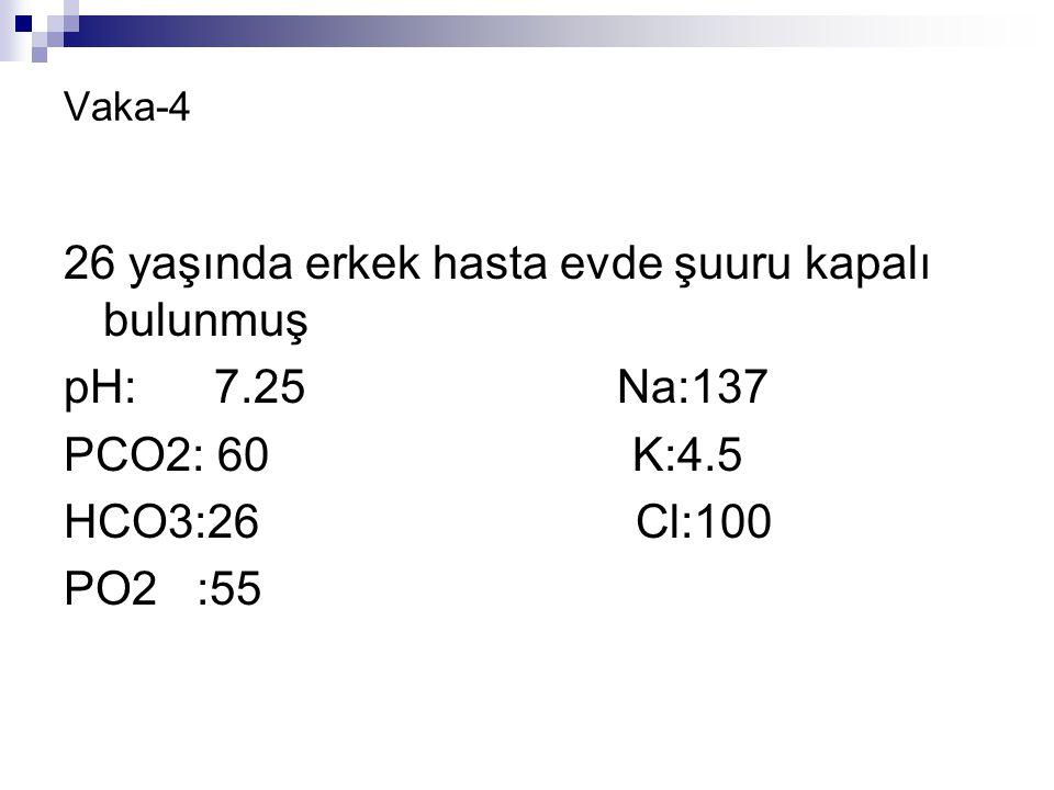 26 yaşında erkek hasta evde şuuru kapalı bulunmuş pH: 7.25 Na:137