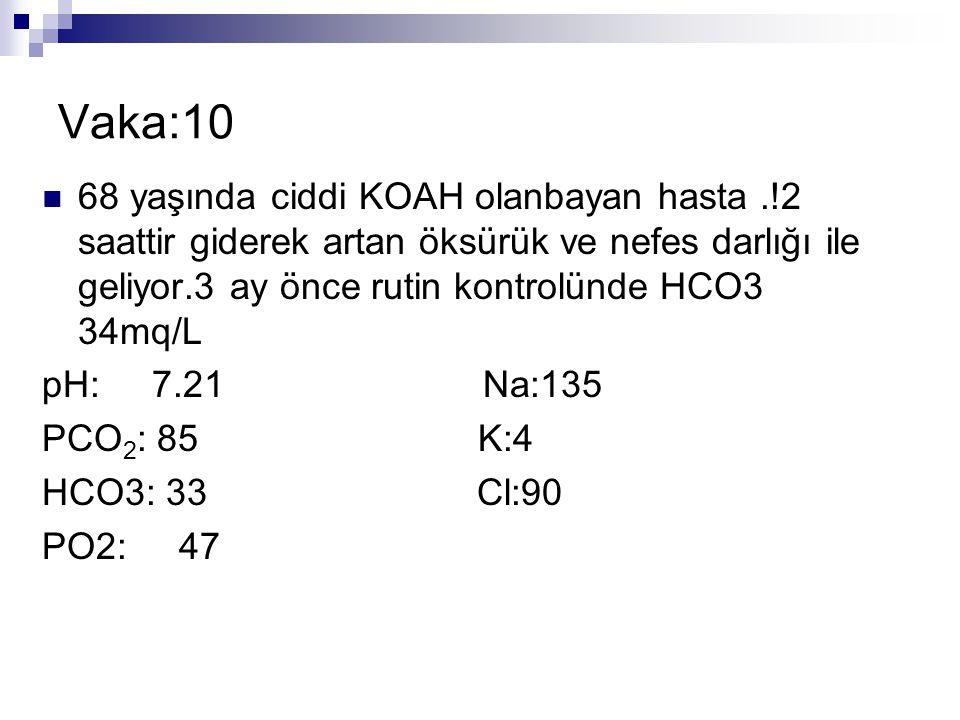 Vaka:10 68 yaşında ciddi KOAH olanbayan hasta .!2 saattir giderek artan öksürük ve nefes darlığı ile geliyor.3 ay önce rutin kontrolünde HCO3 34mq/L.