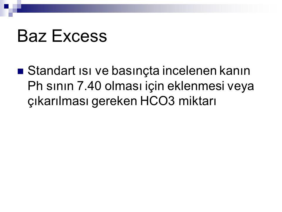 Baz Excess Standart ısı ve basınçta incelenen kanın Ph sının 7.40 olması için eklenmesi veya çıkarılması gereken HCO3 miktarı.
