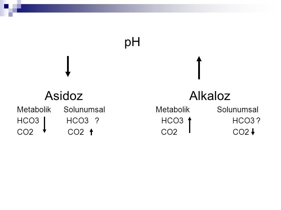pH Asidoz Alkaloz Metabolik Solunumsal Metabolik Solunumsal