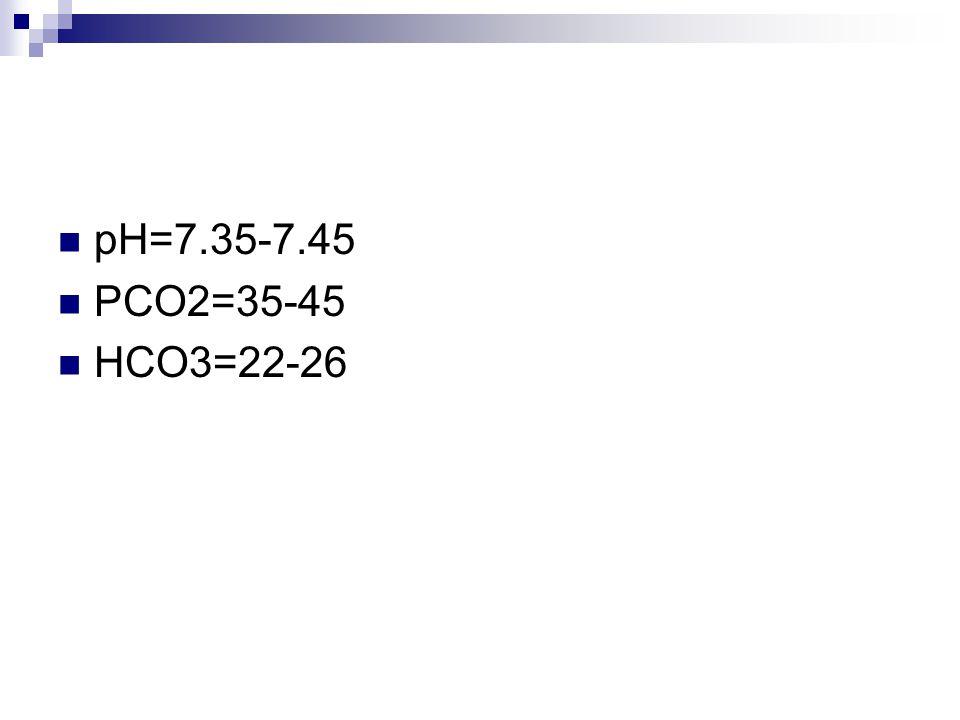 pH=7.35-7.45 PCO2=35-45 HCO3=22-26