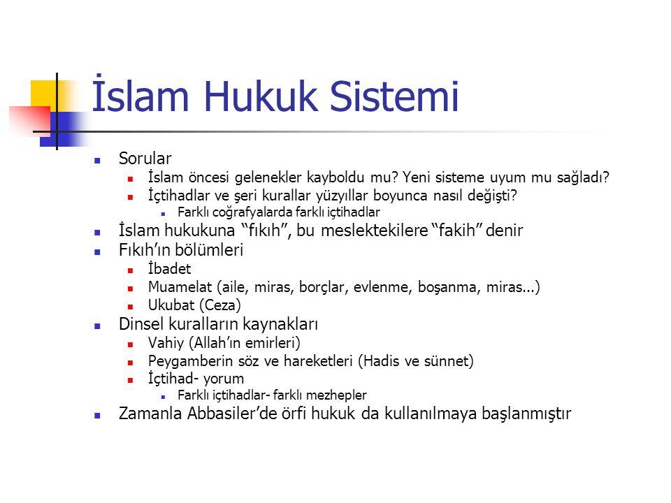 İslam Hukuk Sistemi Sorular
