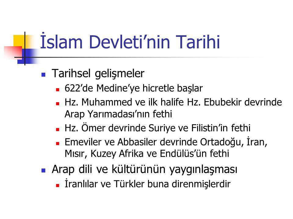 İslam Devleti'nin Tarihi