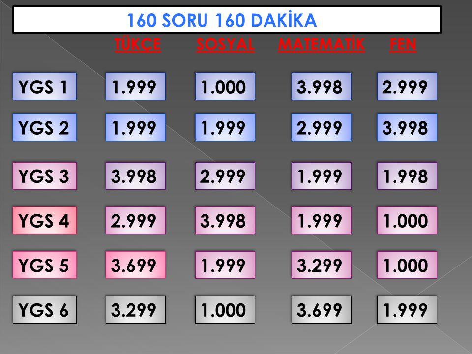 160 SORU 160 DAKİKA YGS 1 YGS 2 YGS 3 YGS 4 YGS 5 YGS 6 1.999 1.000