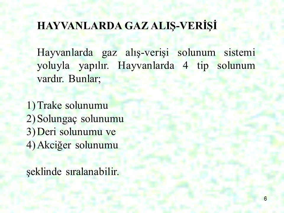 HAYVANLARDA GAZ ALIŞ-VERİŞİ