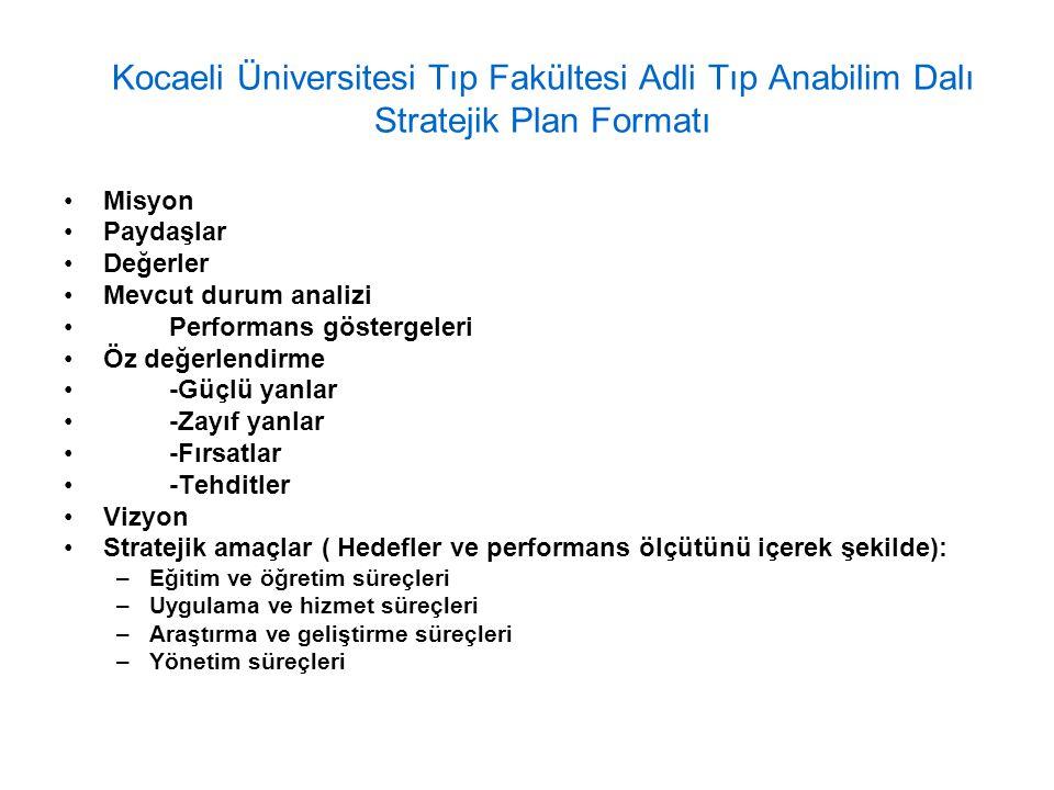 Kocaeli Üniversitesi Tıp Fakültesi Adli Tıp Anabilim Dalı Stratejik Plan Formatı