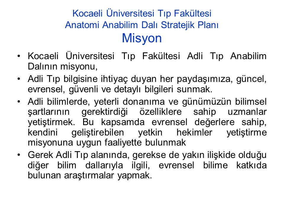 Kocaeli Üniversitesi Tıp Fakültesi Anatomi Anabilim Dalı Stratejik Planı Misyon