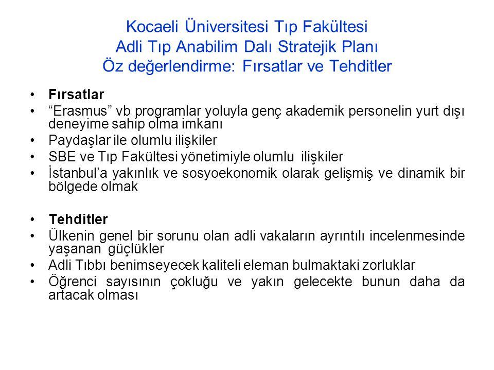 Kocaeli Üniversitesi Tıp Fakültesi Adli Tıp Anabilim Dalı Stratejik Planı Öz değerlendirme: Fırsatlar ve Tehditler