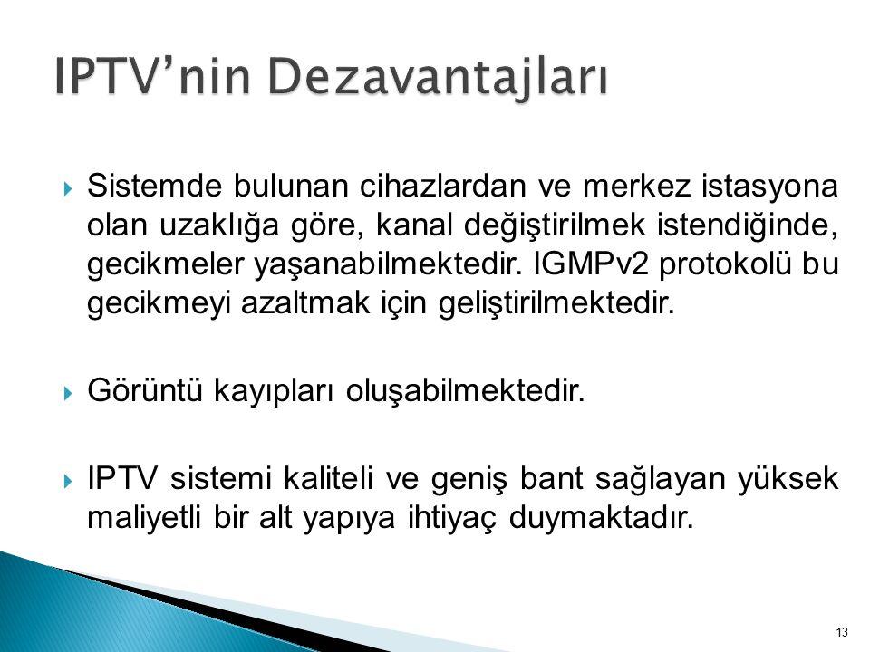 IPTV'nin Dezavantajları