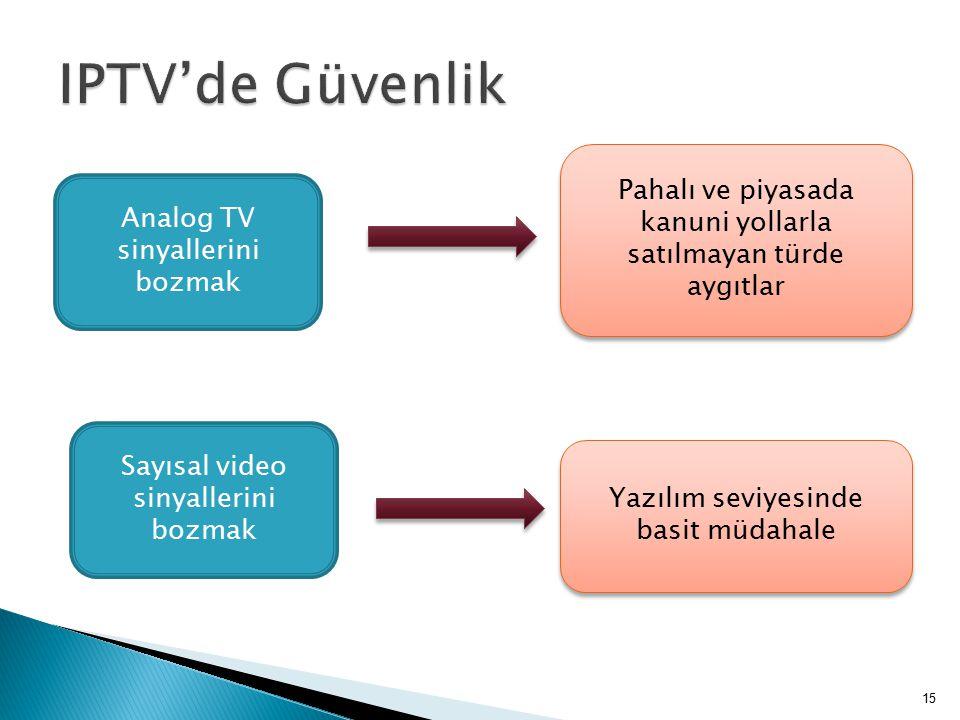 IPTV'de Güvenlik Pahalı ve piyasada kanuni yollarla satılmayan türde aygıtlar. Analog TV sinyallerini bozmak.