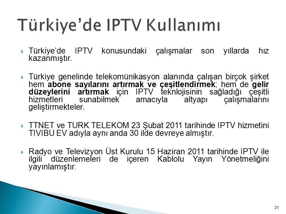 Türkiye'de IPTV Kullanımı
