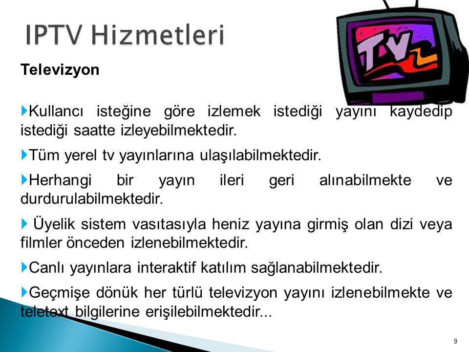 IPTV Hizmetleri Televizyon