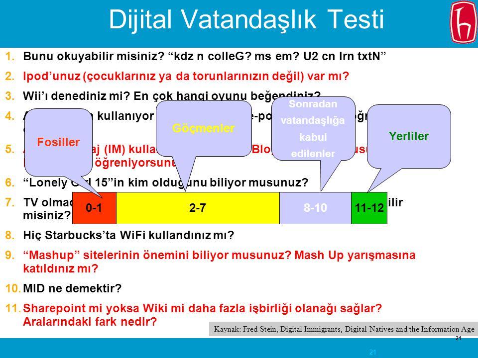 Dijital Vatandaşlık Testi