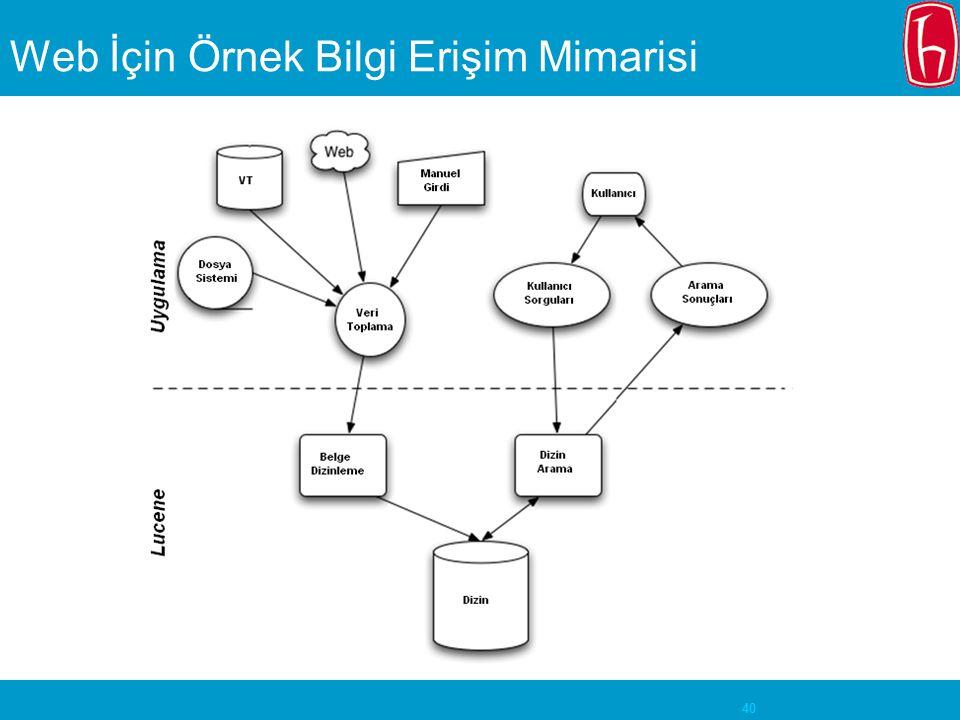Web İçin Örnek Bilgi Erişim Mimarisi
