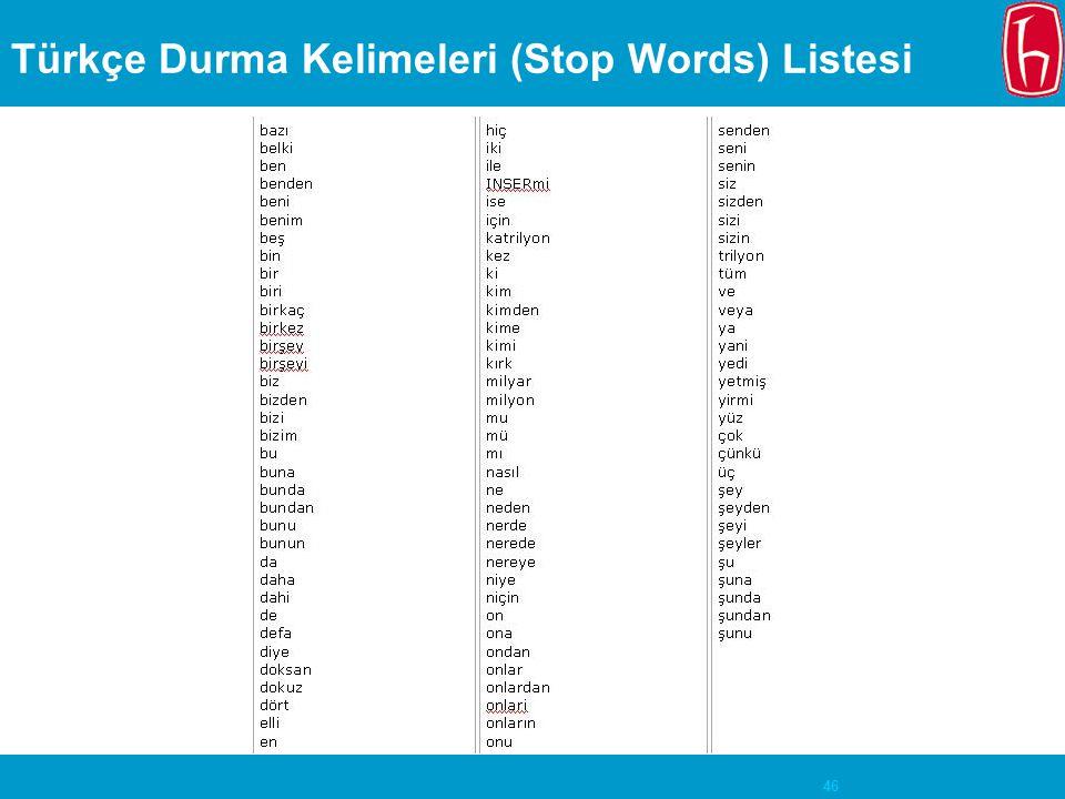 Türkçe Durma Kelimeleri (Stop Words) Listesi