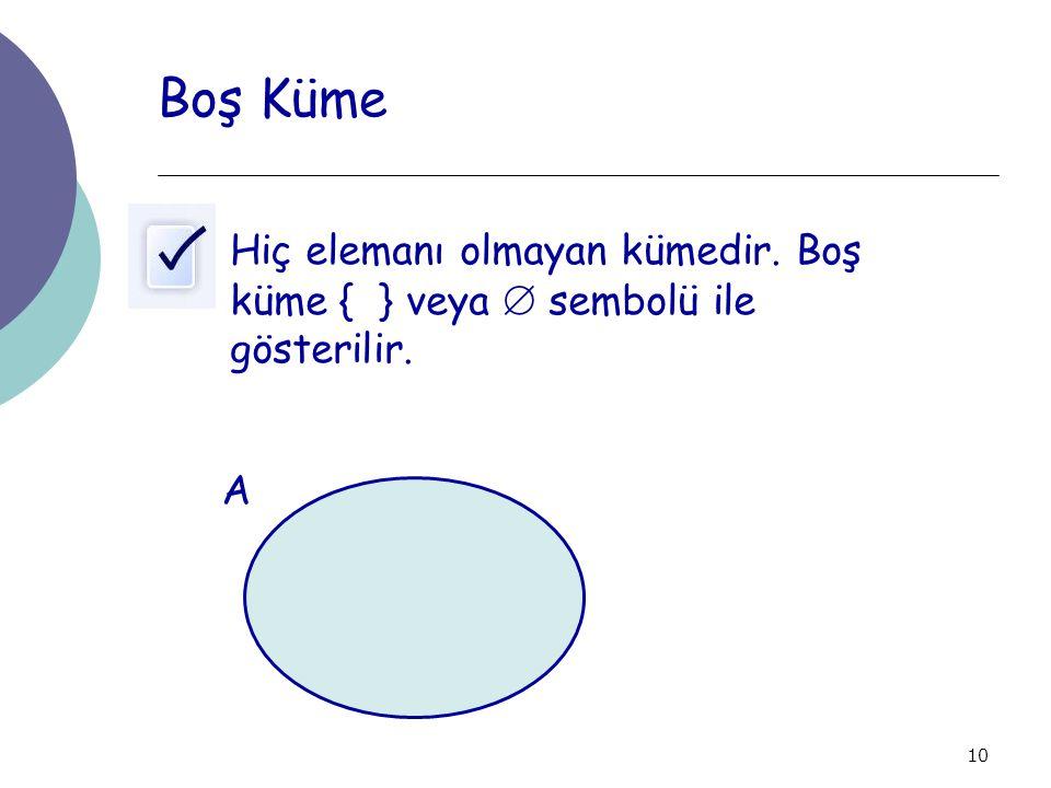 Boş Küme Hiç elemanı olmayan kümedir. Boş küme { } veya  sembolü ile gösterilir. A