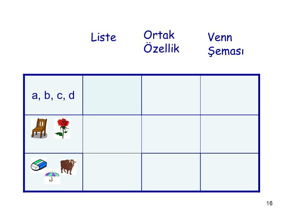 Ortak Özellik Liste Venn Şeması a, b, c, d