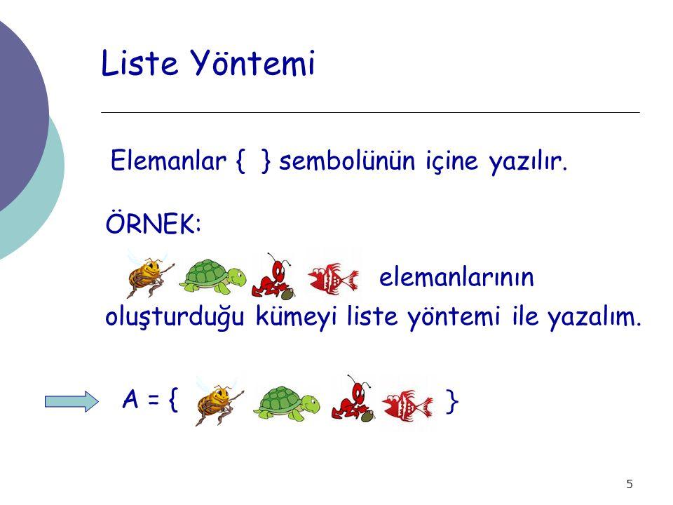 Liste Yöntemi Elemanlar { } sembolünün içine yazılır. ÖRNEK: A = { }