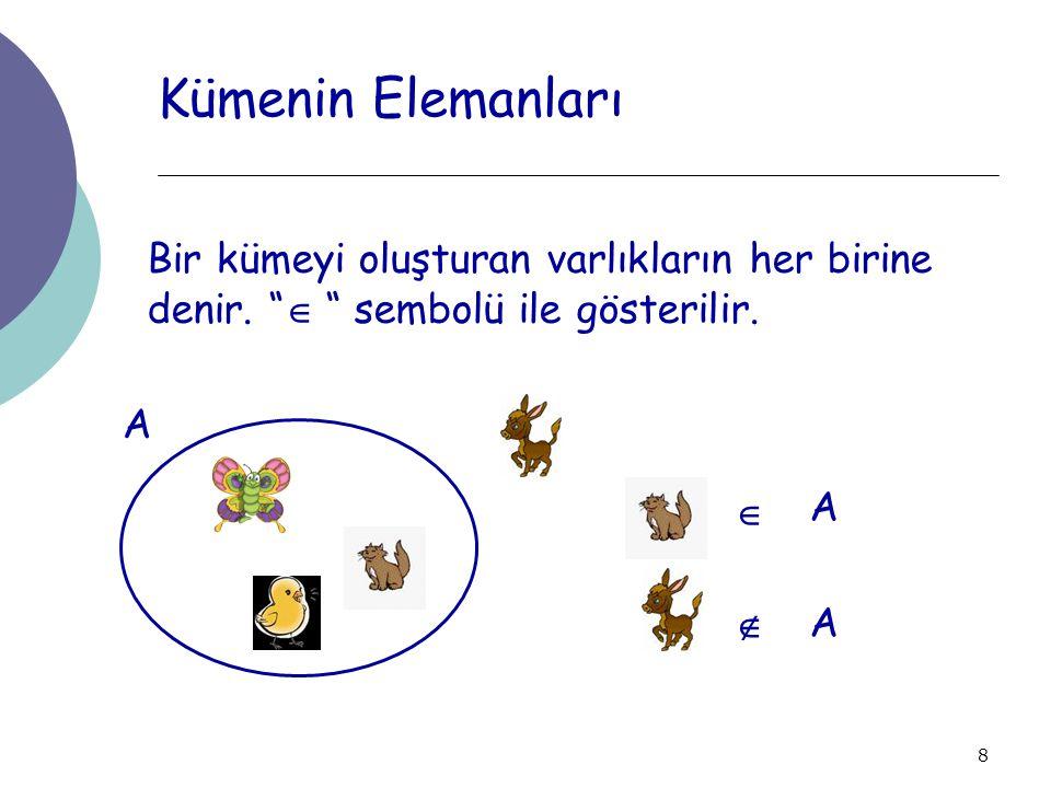Kümenin Elemanları Bir kümeyi oluşturan varlıkların her birine denir.  sembolü ile gösterilir. 