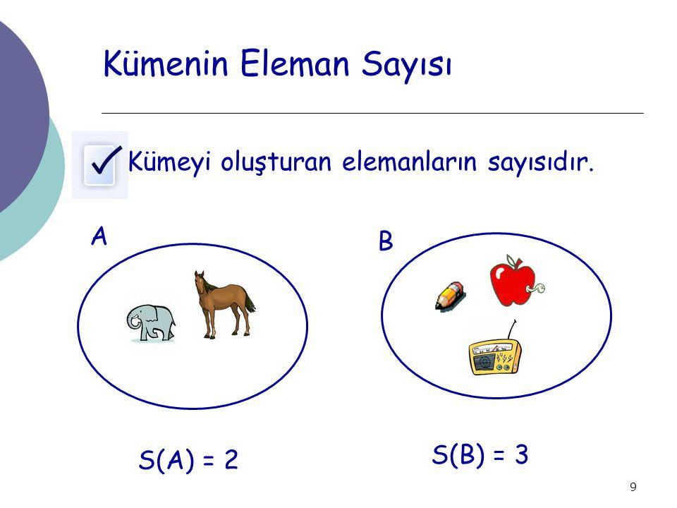 Kümenin Eleman Sayısı Kümeyi oluşturan elemanların sayısıdır. A B