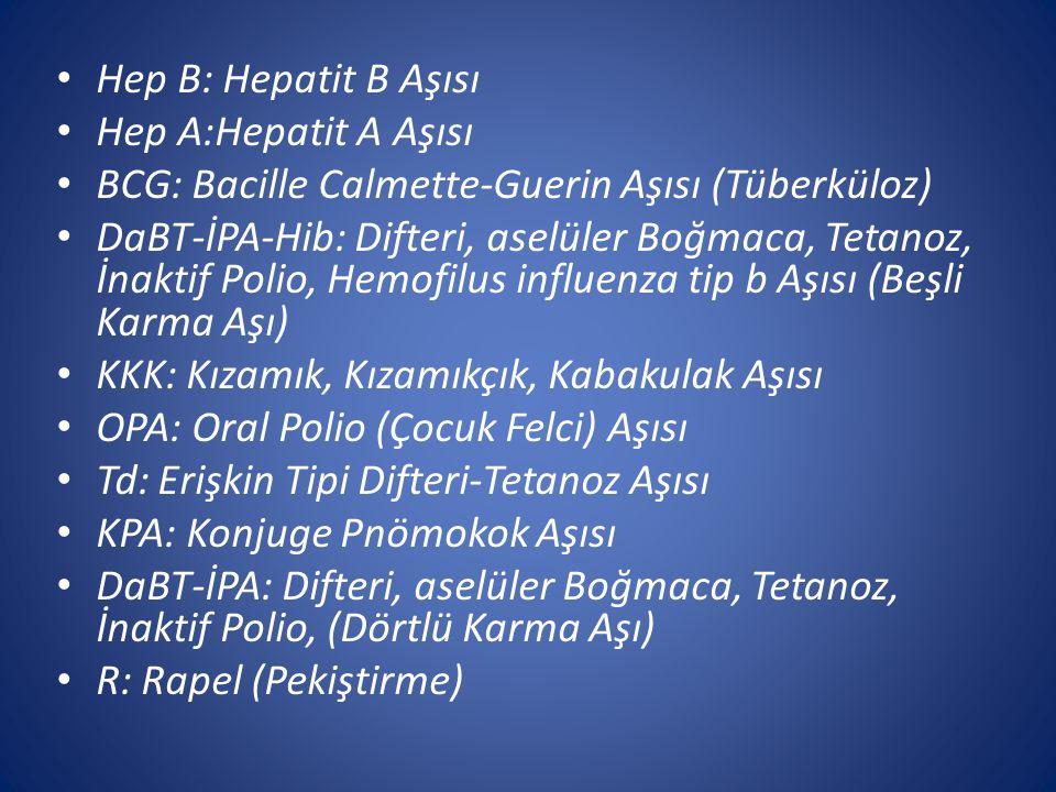 Hep B: Hepatit B Aşısı Hep A:Hepatit A Aşısı BCG: Bacille Calmette-Guerin Aşısı (Tüberküloz)