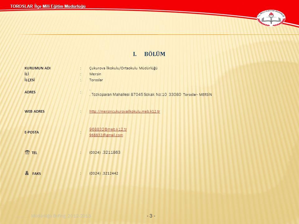 BÖLÜM  TEL  FAKS ........... Müdürlüğü Brifing 2012-2013 - 3 -